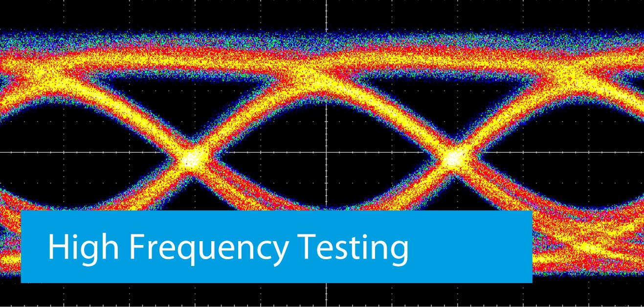 High Frequency Optical Characterisation