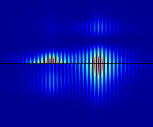 Simulated electric field intensity of two optical modes