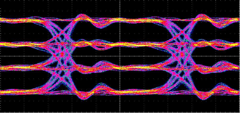 50Gb/s 4-PAM VCSEL optical signal
