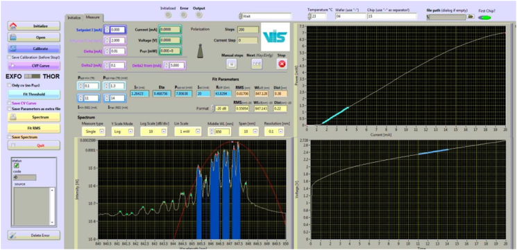 Custom LabView software for LIV and spectra measurements